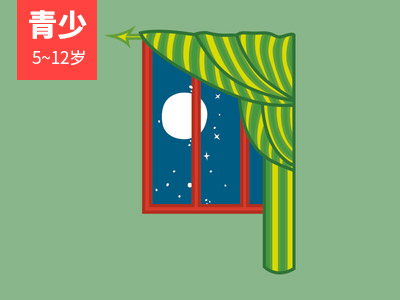 【外教精品课】Goodnight Moon | 儿童睡前绘本故事